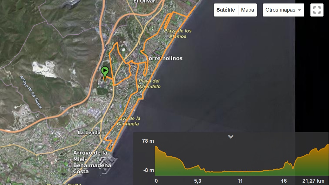 XXX Media maratón torremolinos 3 febrero 2019